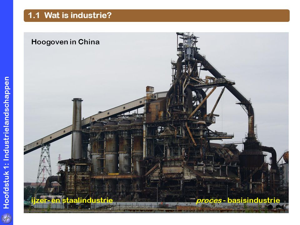 1.1 Wat is industrie Hoogoven in China