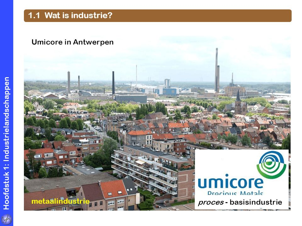 1.1 Wat is industrie Umicore in Antwerpen