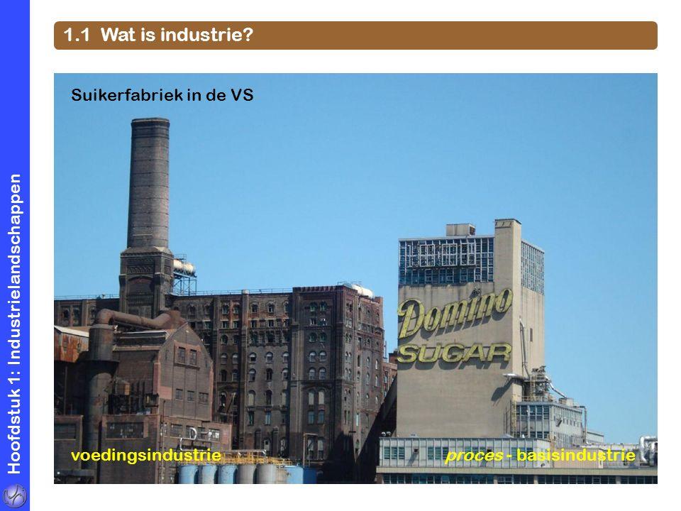 1.1 Wat is industrie Suikerfabriek in de VS