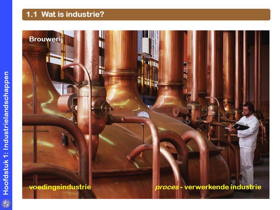 1.1 Wat is industrie Brouwerij Hoofdstuk 1: Industrielandschappen