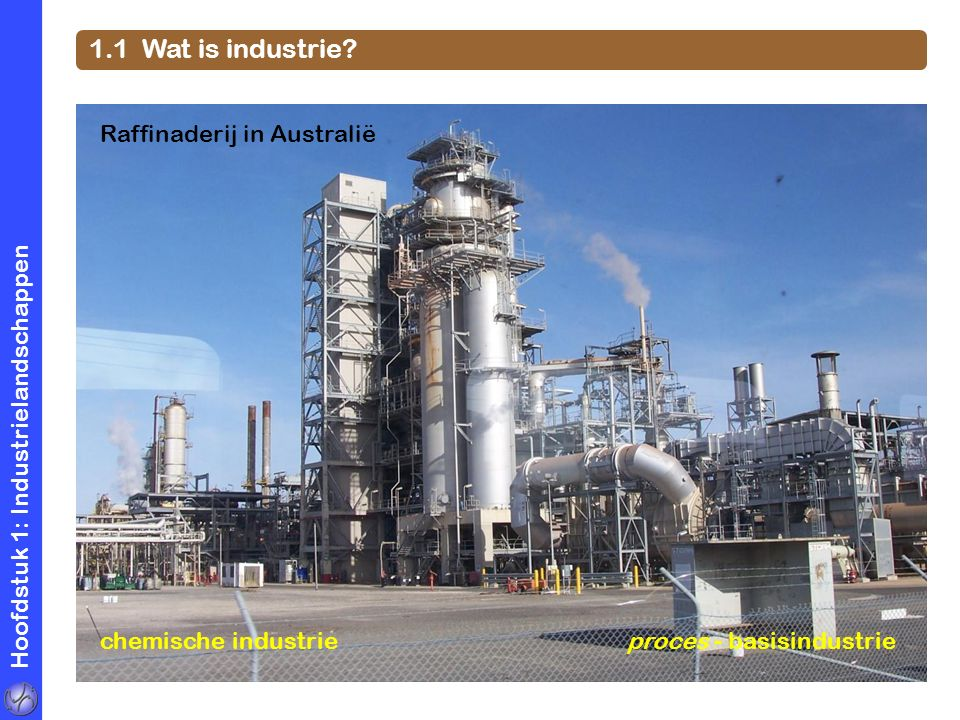 1.1 Wat is industrie Raffinaderij in Australië