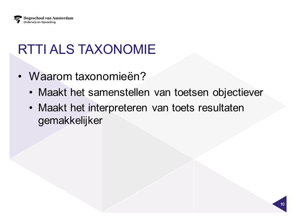 RTTI als taxonomie Waarom taxonomieën