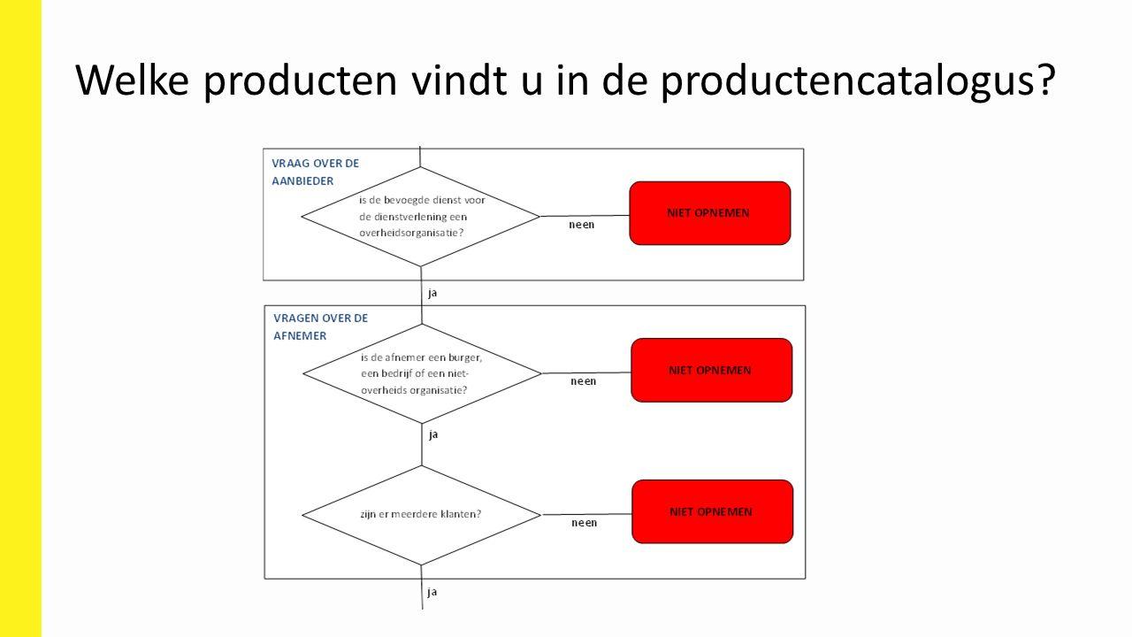 Welke producten vindt u in de productencatalogus