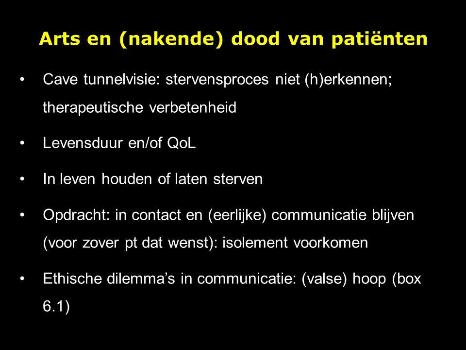 Arts en (nakende) dood van patiënten