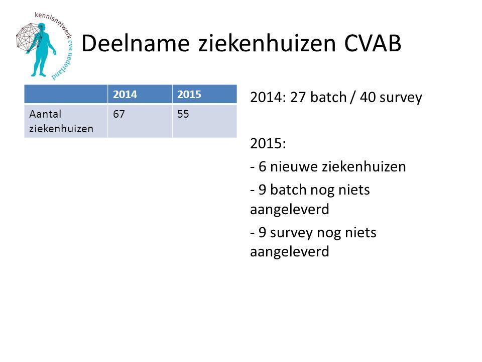 Deelname ziekenhuizen CVAB