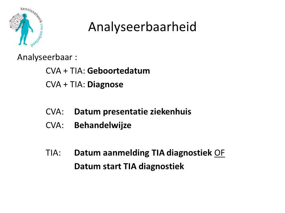 Analyseerbaarheid