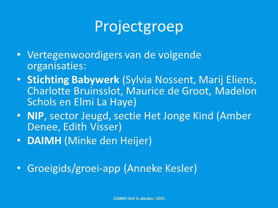 Projectgroep Vertegenwoordigers van de volgende organisaties:
