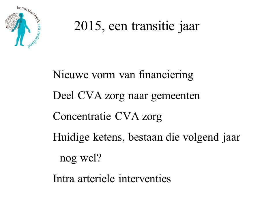 2015, een transitie jaar Nieuwe vorm van financiering