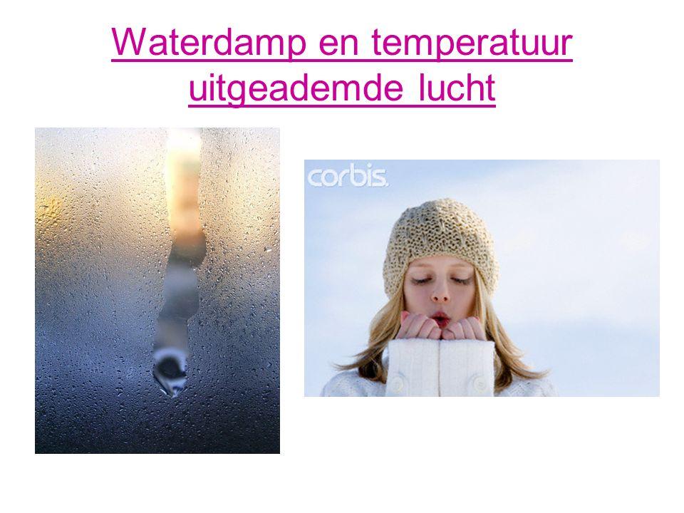 Waterdamp en temperatuur uitgeademde lucht