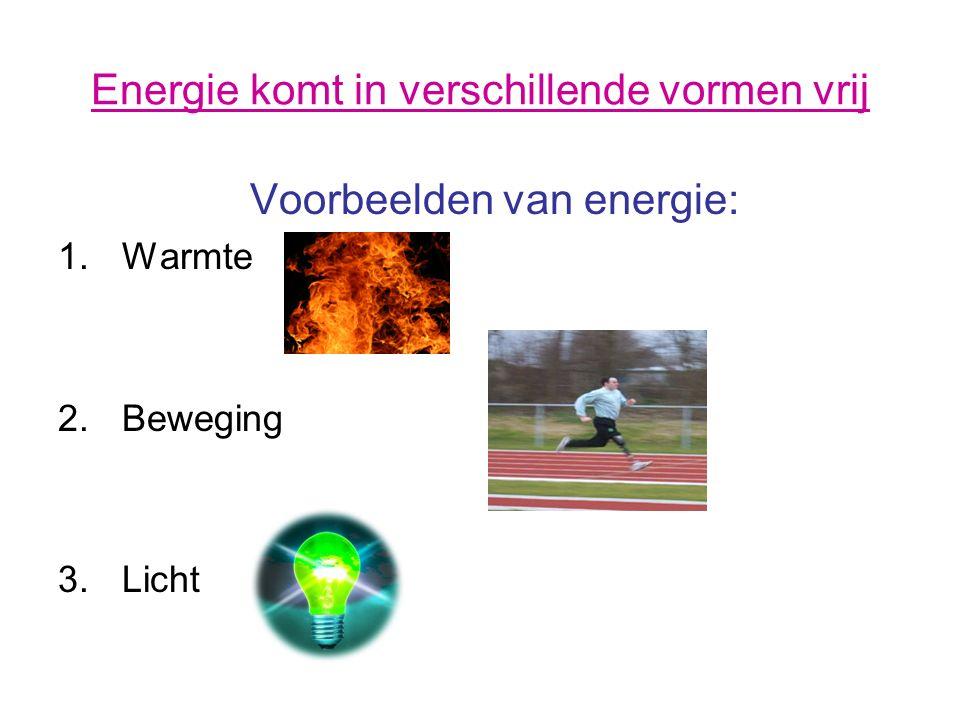 Energie komt in verschillende vormen vrij