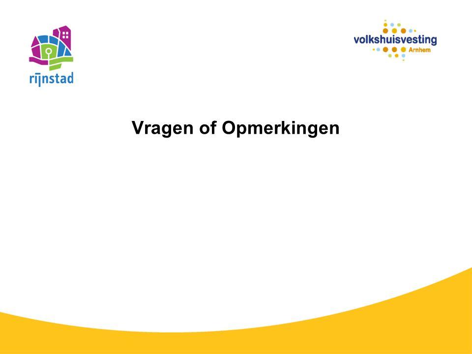 Mia Peters Volkshuisvesting Arnhem Monique van Meegen St. Rijnstad 06-55192477