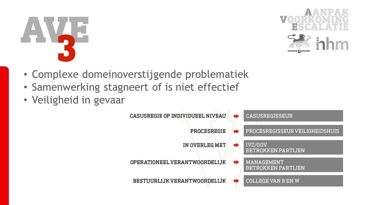 Complexe domeinoverstijgende problematiek