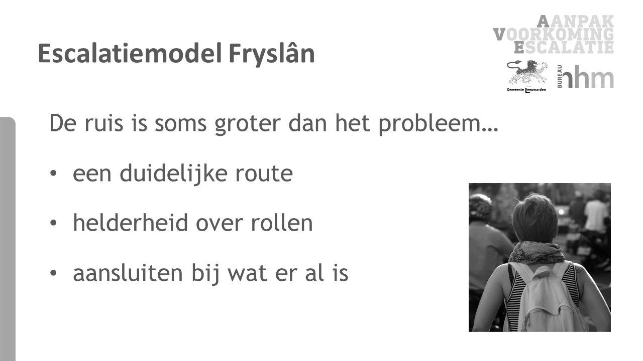 Escalatiemodel Fryslân
