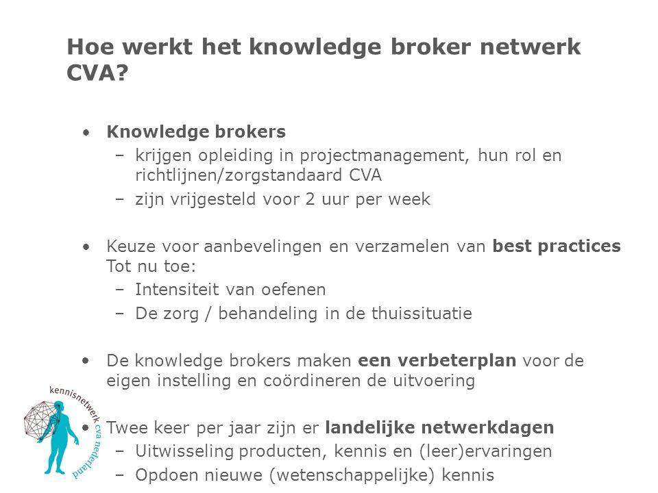 Hoe werkt het knowledge broker netwerk CVA