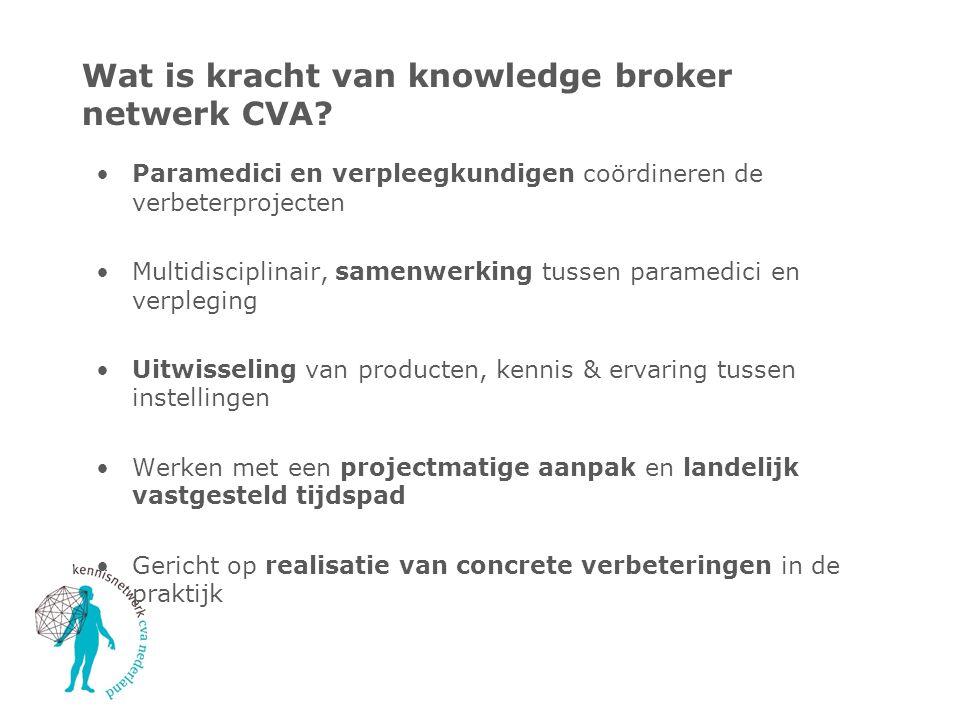 Wat is kracht van knowledge broker netwerk CVA