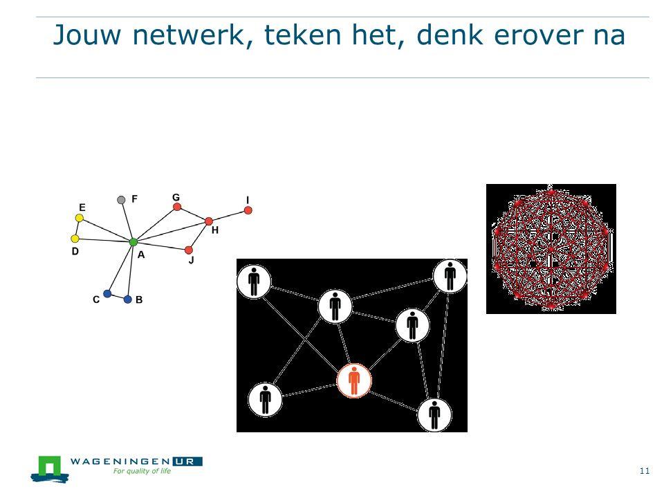 Jouw netwerk, teken het, denk erover na