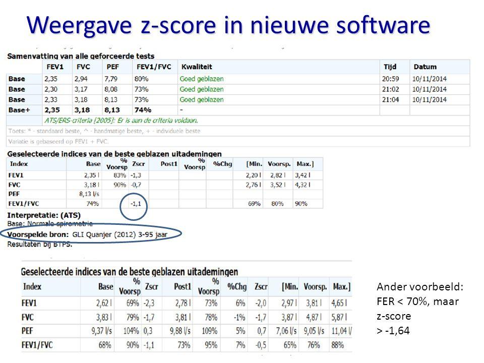 Weergave z-score in nieuwe software