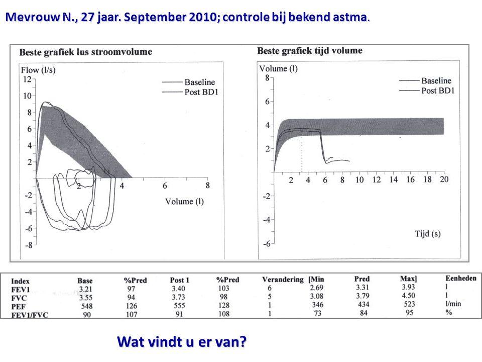 Mevrouw N., 27 jaar. September 2010; controle bij bekend astma.