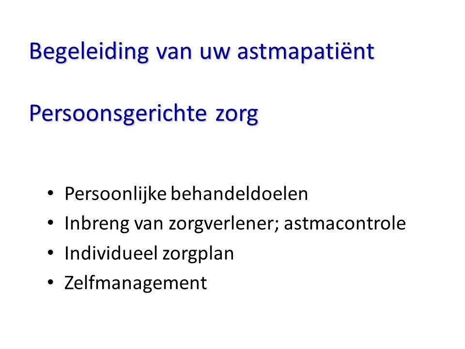 Begeleiding van uw astmapatiënt Persoonsgerichte zorg