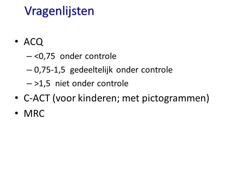 Vragenlijsten ACQ C-ACT (voor kinderen; met pictogrammen) MRC