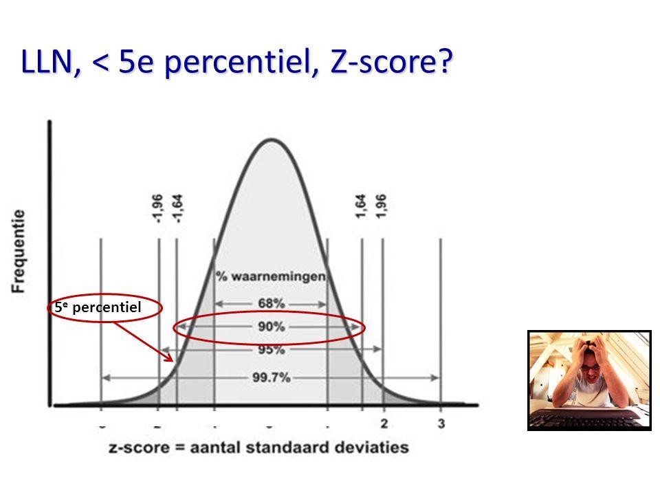 LLN, < 5e percentiel, Z-score