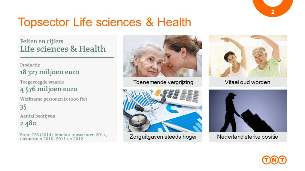 Topsector Life sciences & Health