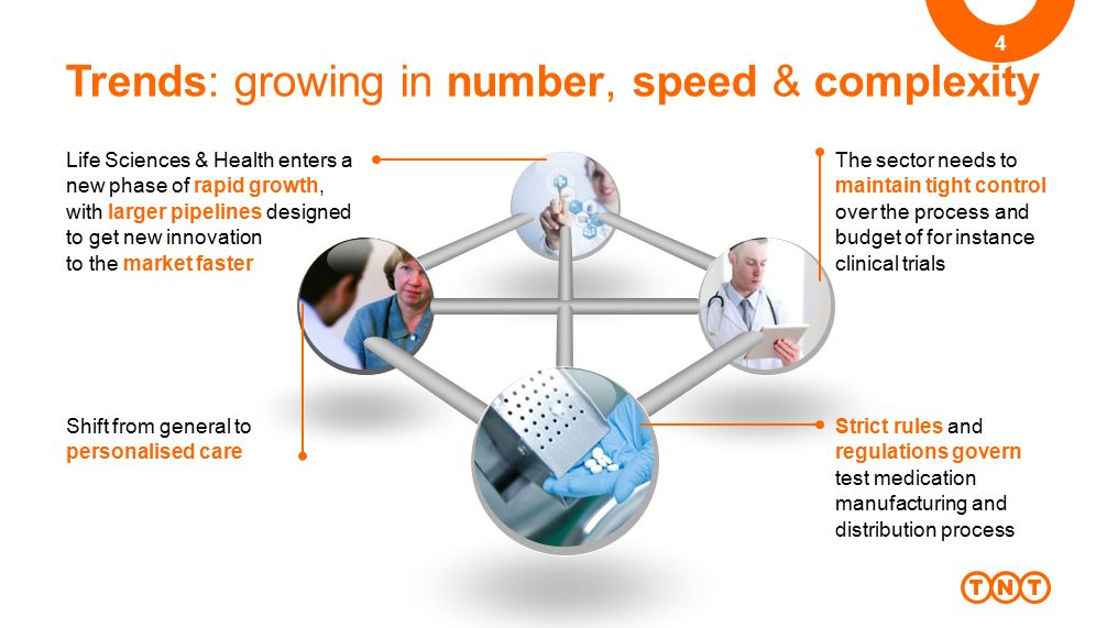 Trends: growing in number, speed & complexity