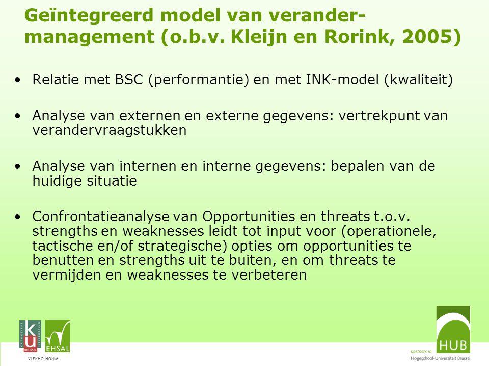 Geïntegreerd model van verander-management (o. b. v