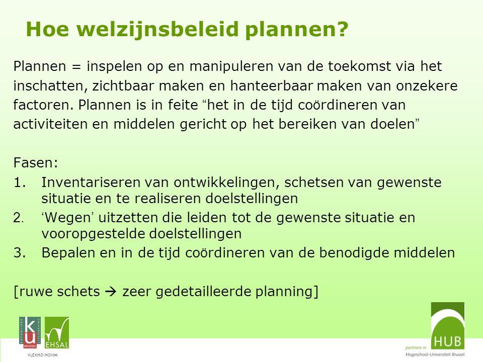 Hoe welzijnsbeleid plannen
