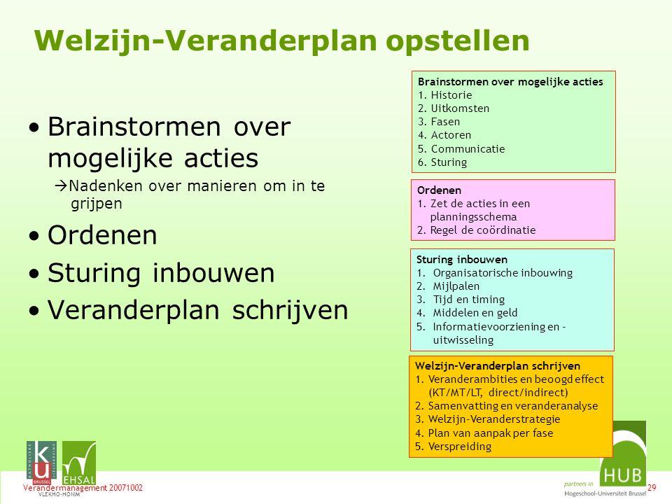 Welzijn-Veranderplan opstellen