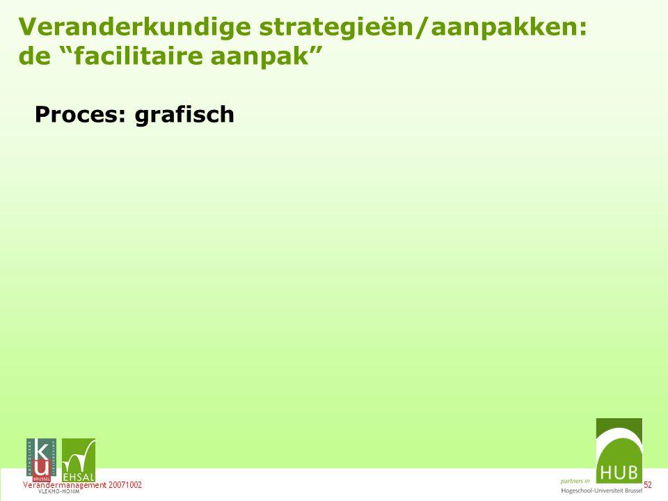 Veranderkundige strategieën/aanpakken: de facilitaire aanpak