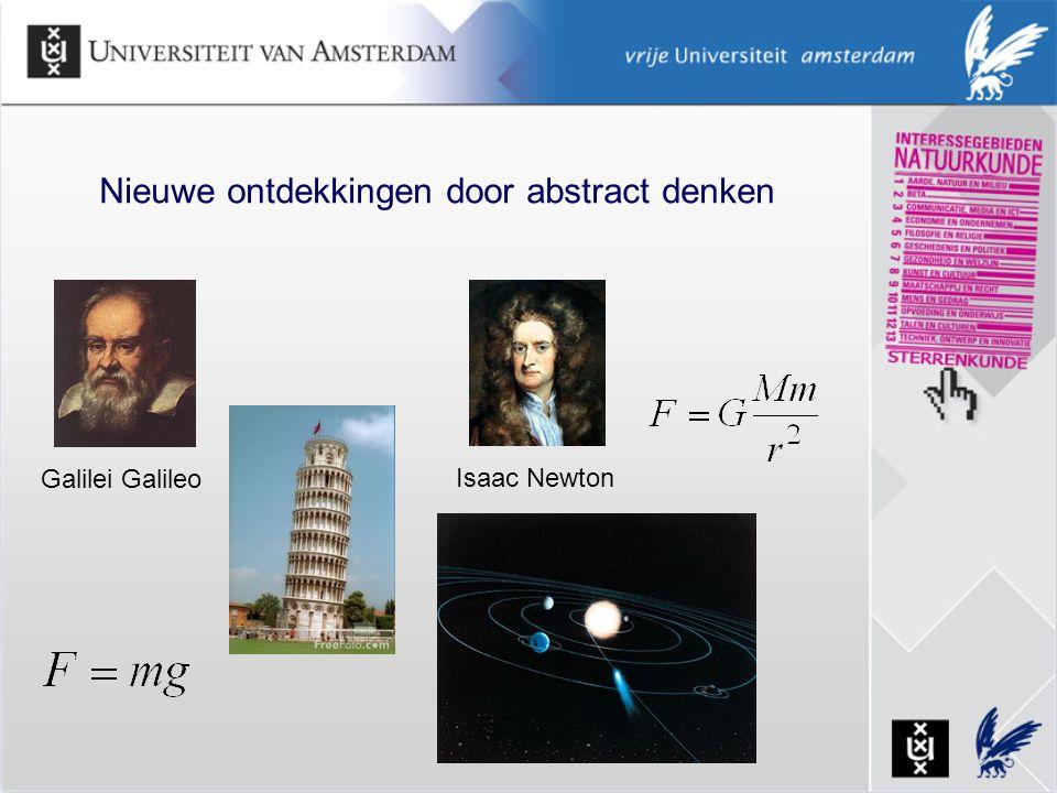 Nieuwe ontdekkingen door abstract denken