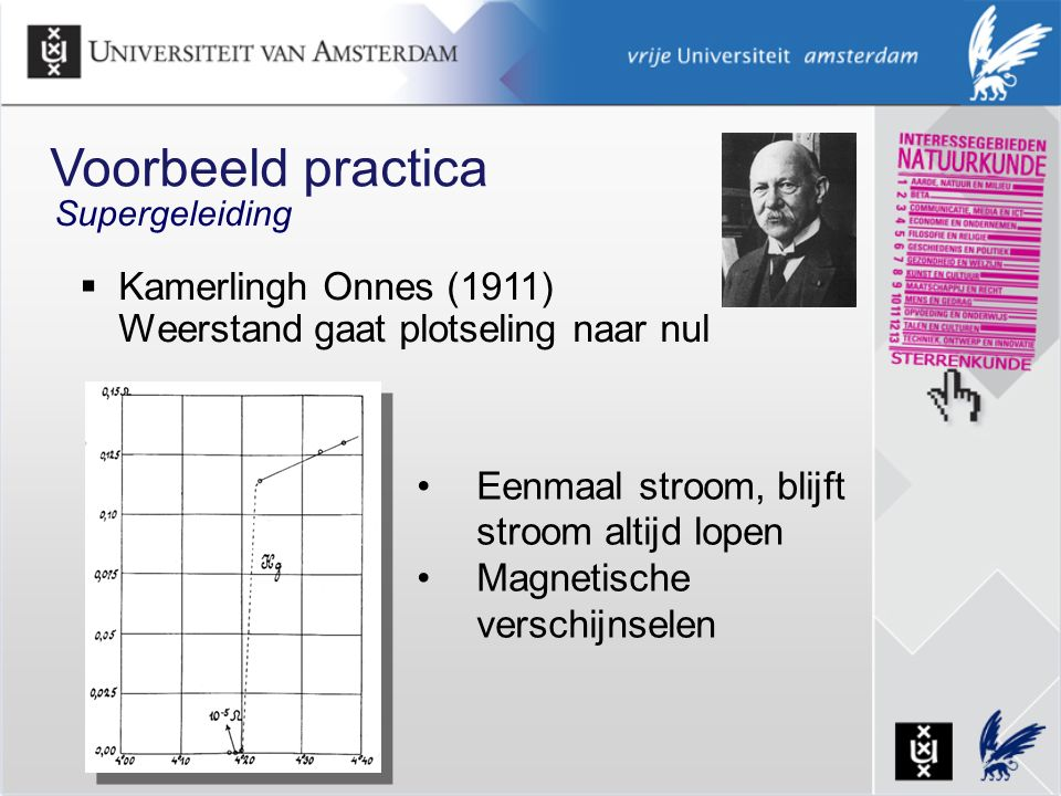 Voorbeeld practica Supergeleiding. Kamerlingh Onnes (1911) Weerstand gaat plotseling naar nul. Eenmaal stroom, blijft stroom altijd lopen.