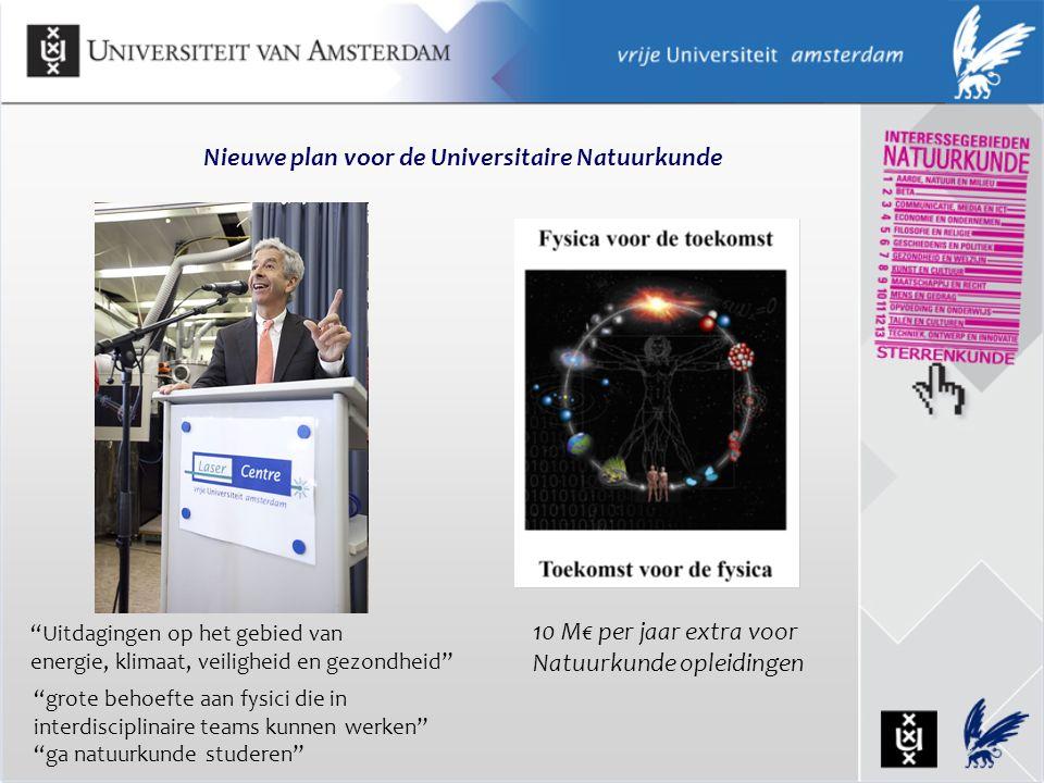 Nieuwe plan voor de Universitaire Natuurkunde