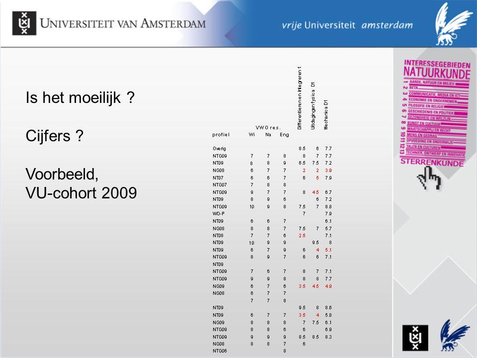 Is het moeilijk Cijfers Voorbeeld, VU-cohort 2009
