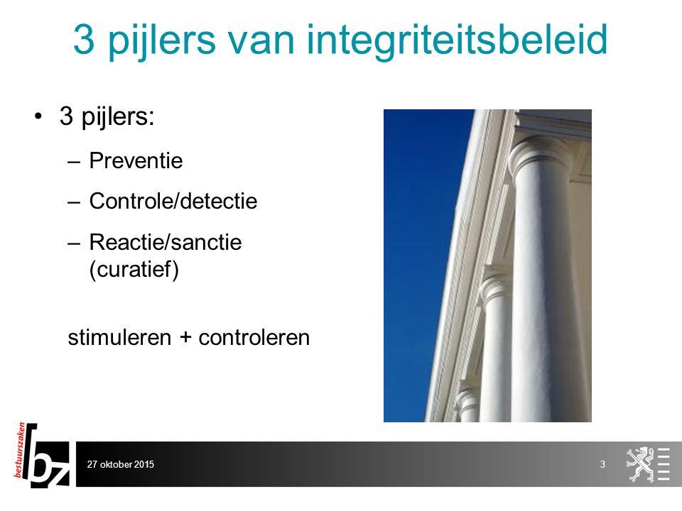 3 pijlers van integriteitsbeleid