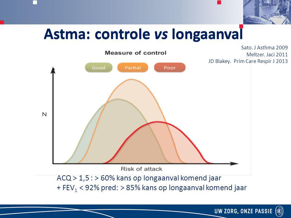 Astma: controle vs longaanval