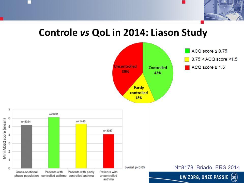 Controle vs QoL in 2014: Liason Study