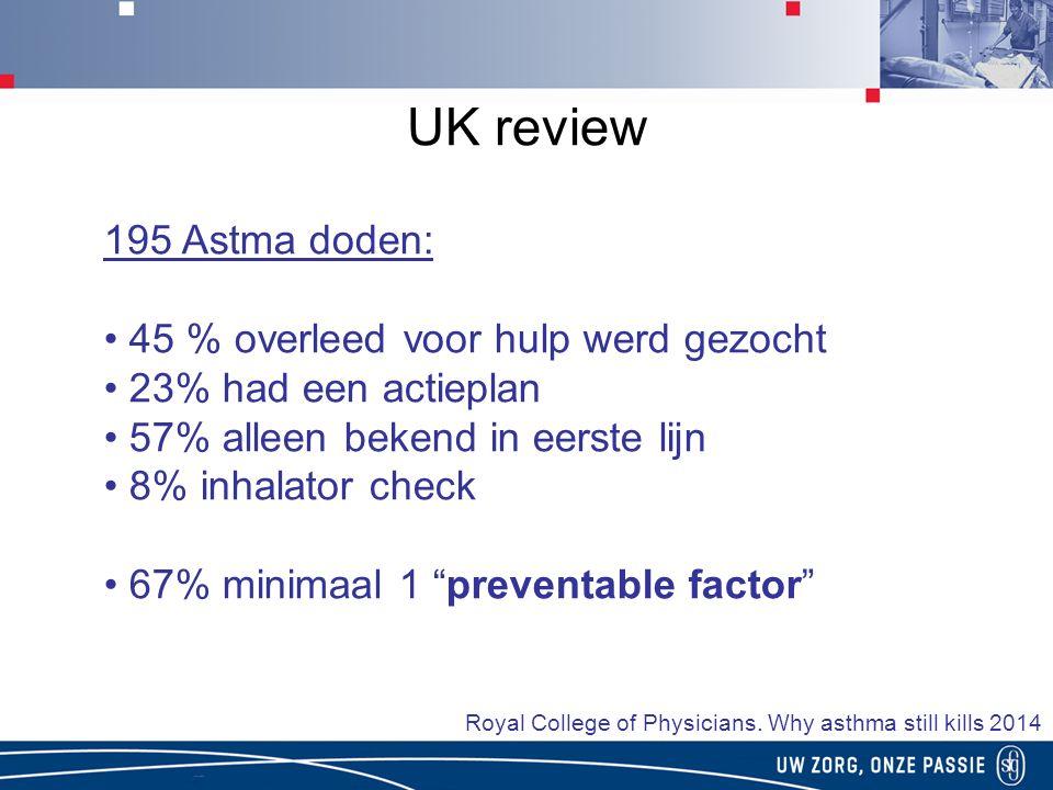 UK review 195 Astma doden: 45 % overleed voor hulp werd gezocht