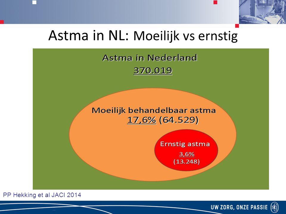 Astma in NL: Moeilijk vs ernstig