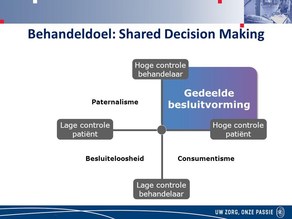 Behandeldoel: Shared Decision Making Gedeelde besluitvorming
