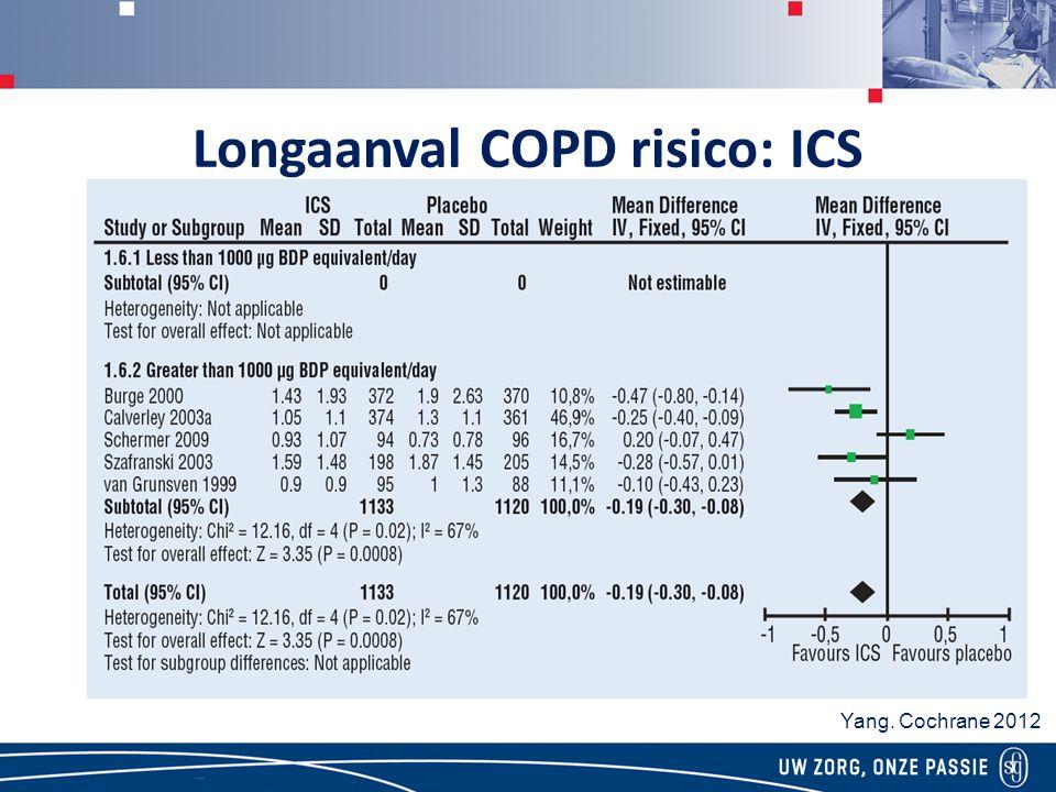 Longaanval COPD risico: ICS