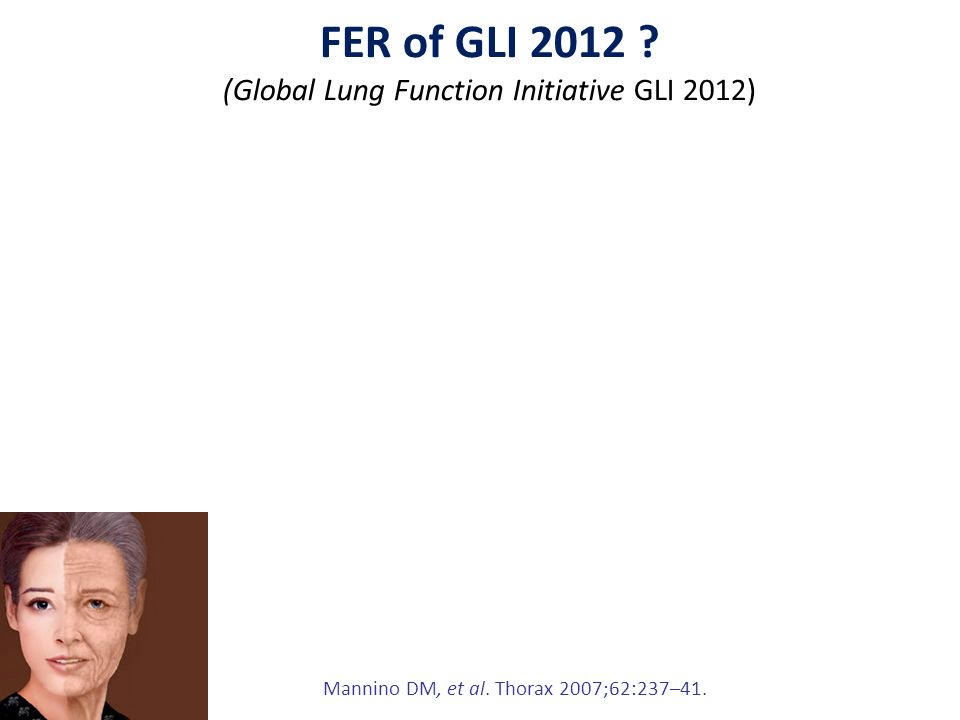 (Global Lung Function Initiative GLI 2012)