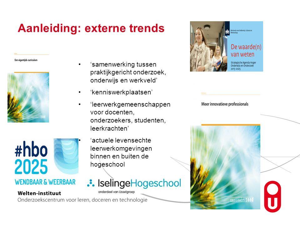 Aanleiding: externe trends