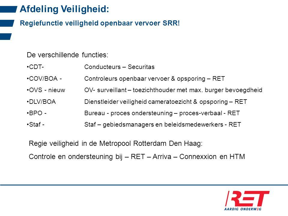 Afdeling Veiligheid: Regiefunctie veiligheid openbaar vervoer SRR!