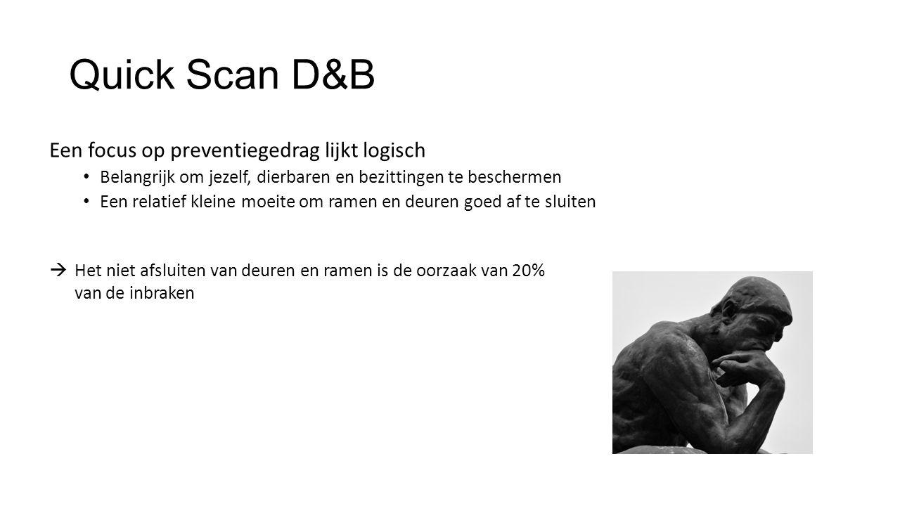 Quick Scan D&B Een focus op preventiegedrag lijkt logisch
