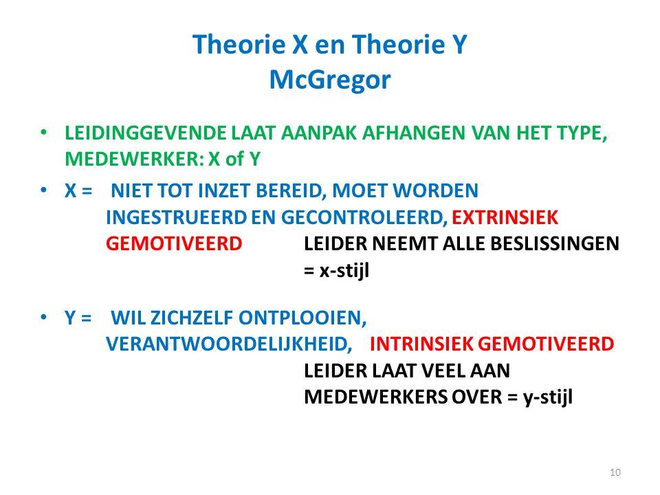 Theorie X en Theorie Y McGregor