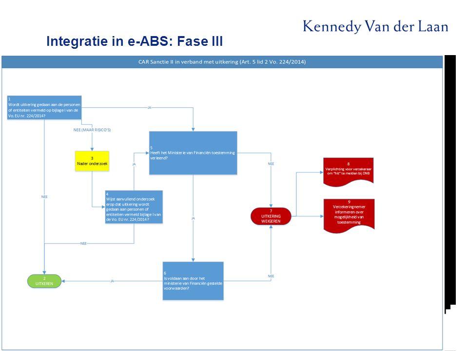 Integratie in e-ABS: Fase III
