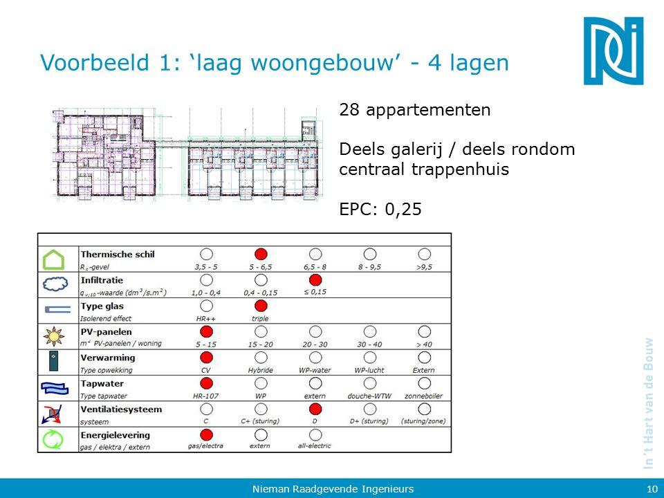 Voorbeeld 1: 'laag woongebouw' - 4 lagen