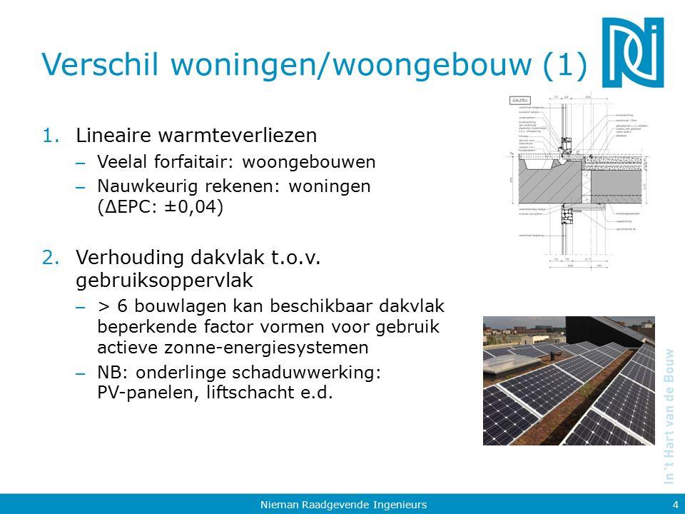 Verschil woningen/woongebouw (1)